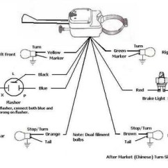 Signal Stat 900 Turn Switch Wiring Diagram Ukulele Songs With Chord Diagrams Thesamba.com :: Kit Car/fiberglass Buggy/356 Replica - View Topic Blinker And Brake Light Issue