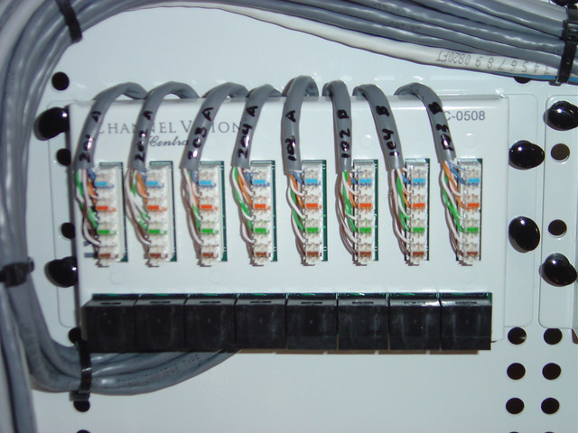Cable In Addition Work Patch Panel Wiring Together With Cat 5 Cable