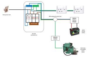 AC shore power wiring diagram | Flickr  Photo Sharing!
