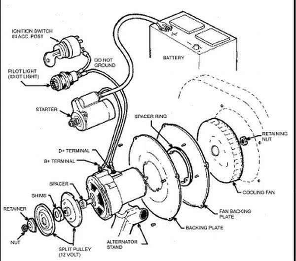 Hammerhead Buggy Wiring Diagram