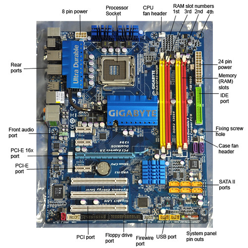 Messages For Friends Images Diagram Of A Motherboard With Labels