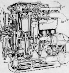 bentley ohc engine  [ 1024 x 969 Pixel ]