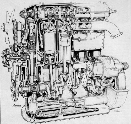 small resolution of bentley ohc engine