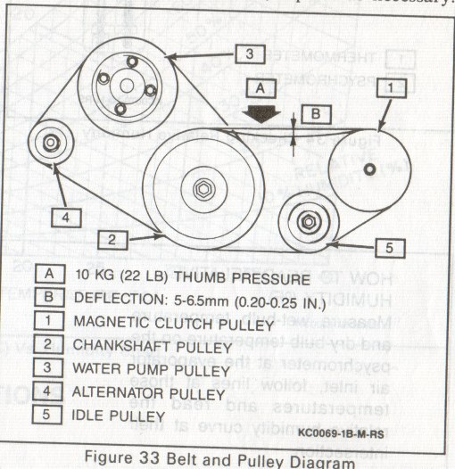 98 buick 3 1 engine wire diagram