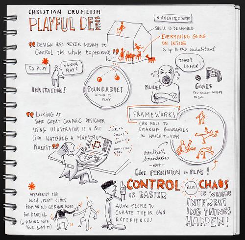 Christian Crumlish: Playful Design at UXLX by evalottchen