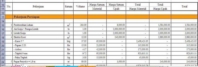 Biaya Bangun Rumah Per m2 Biaya Renovasi Rumah per meter