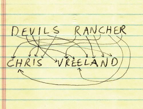 Anagram Diagram