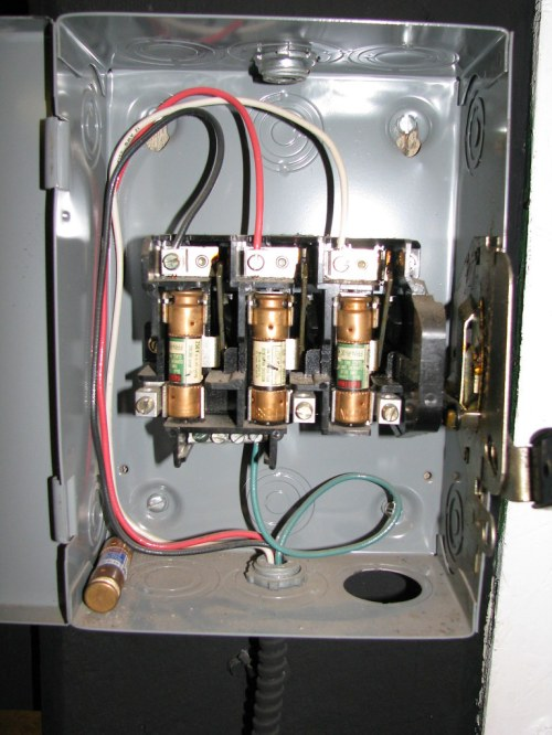 small resolution of 3 phase fuse box wiring library 3 phase meter box 3 phase fuse box