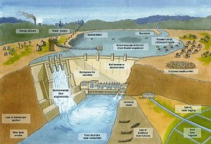 dams diagram | Flickr  Photo Sharing!