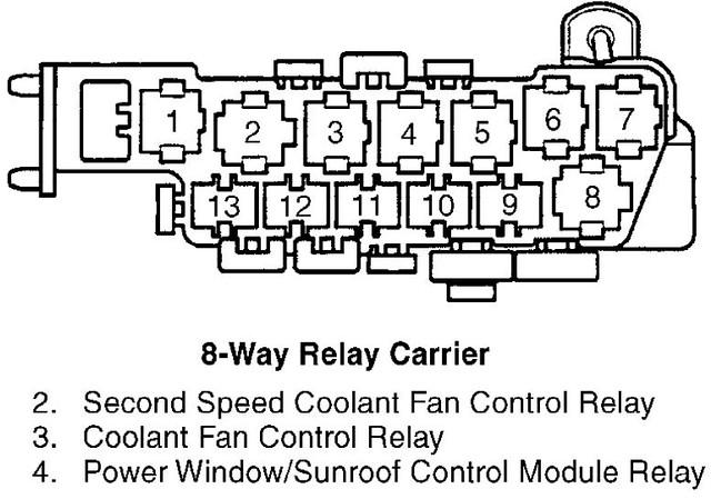 Audi A4 Fan Wiring Diagram: For a audi fuse box diagram