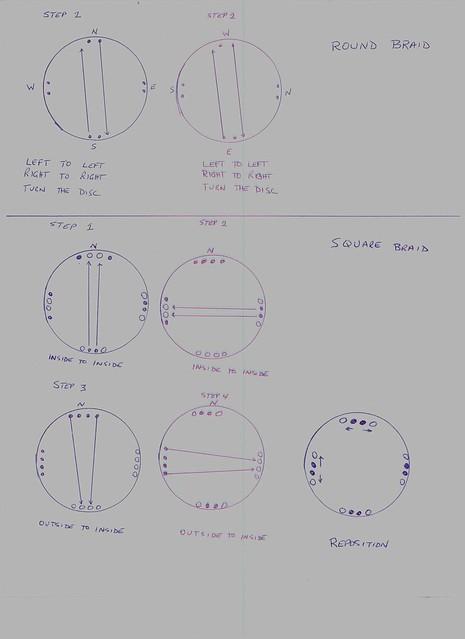 Free Kumihimo Patterns