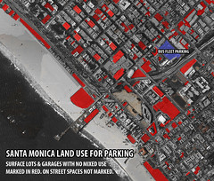 Santa Monica Parking Land Use