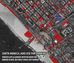 Santa Monica Parking Land Use
