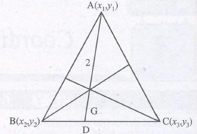 Maths Class 10 Notes