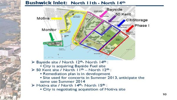 GPWB 9-18-13 CAB Presentation (2) (2)_Page_10