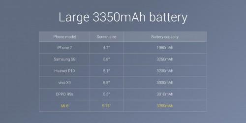 mi6-battery-500x250