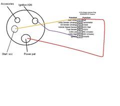 indmar wiring harness diagram indmar free engine image