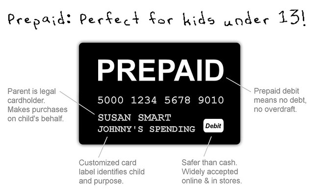 Teach Your Pre-Teen Kid Essential Money Management Skills