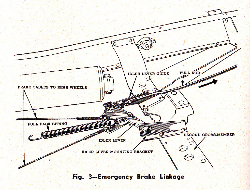 1951 Chevy Styleline Deluxe Wiring Diagram FULL HD Version