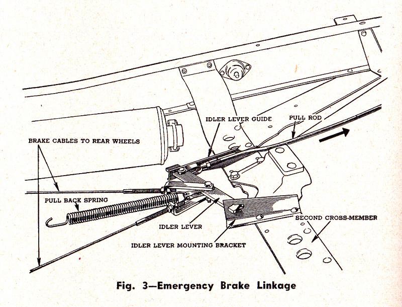 1951 chevy 2 door sedan