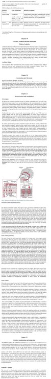 CBSE Supplementary Reading Material - Biology