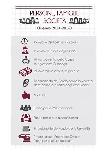 Persone, famiglie, società by Palazzochigi