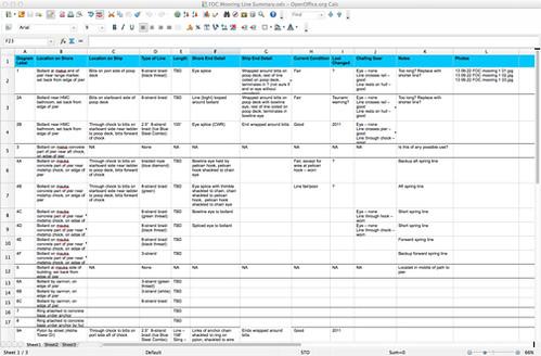 mooring line spreadsheet