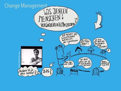 Was denken Menschen in Veränderungsprozessen? by Tanja FÖHR