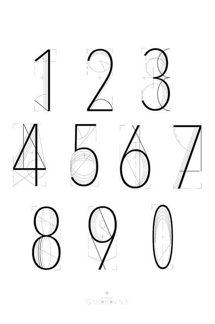 numerografia