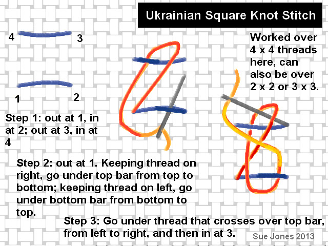 Ukrainian square knot stitch - chart