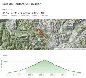 2014-07-22 Col de Galibier