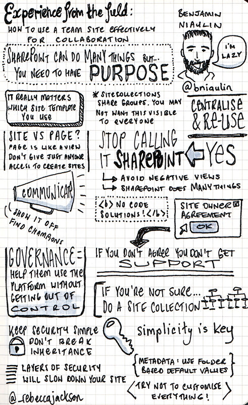 Sketchnotes meet Infographic