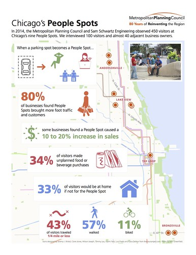 mpc_chicago_people_spot_infographic_map
