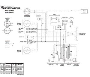 ASW Carbide log  BuggyMastersCom  An On Line Mini Buggy