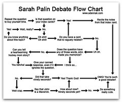 The World's most recently posted photos of flowchart and
