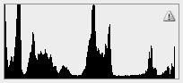 HazardHistogram