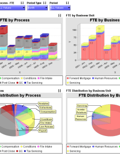Excel dashboard software also creating bubble charts for your dashboards rh exceldashboard