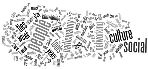 Wordle - Slouching Towards Intertwingularity
