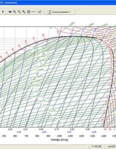 P H Chart For Ammonia Refrigerant Pdf Www Homeschoolingforfree Org