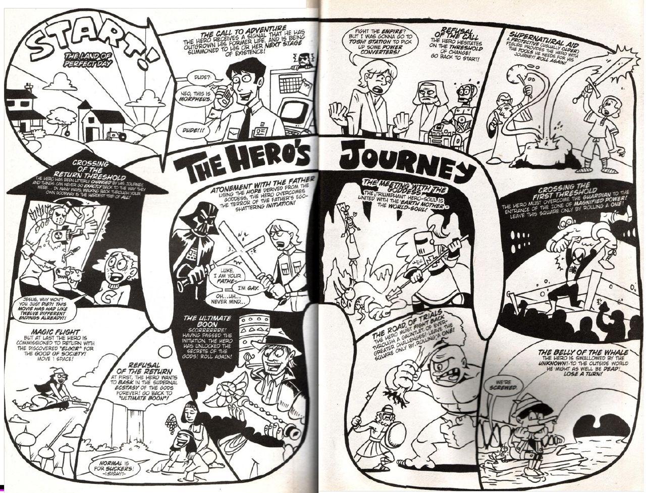 Joseph Campbell S The Hero S Journey Materials