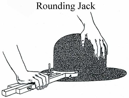 Hat Making Tool: Brim Cutting Rounding Jack for Jim