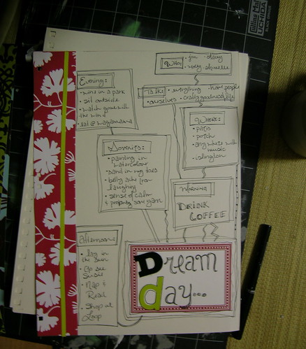 some musings on my dream day