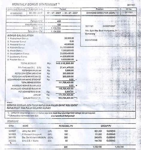 Bukti Bonus Rp.111.726.425,-