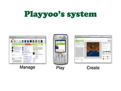 Playyoo's system