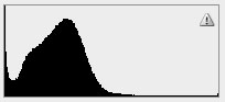 DarkImageHistogram