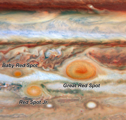 Jupiter's Red Spots. Click to enlarge.
