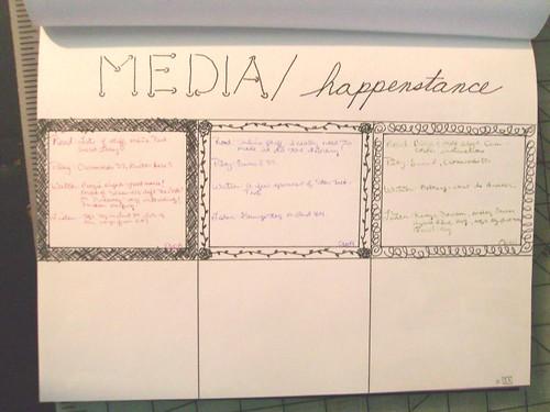 media happenstance 2