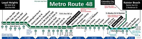 Metro Route 48 Strip Map