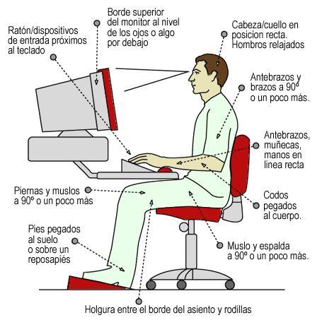 Consejos para colocarse frente al ordenador