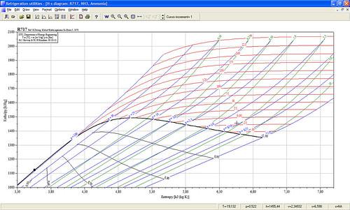 Pressure Enthalpy Chart